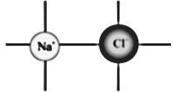 formula unit