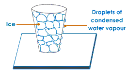 water vapous in air