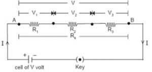 Resistors are connected in series