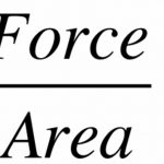 Formula of force