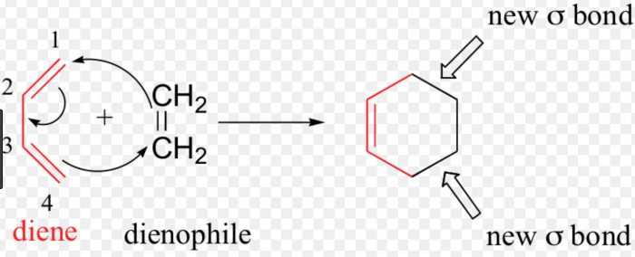 4+2 cycloaddition reaction