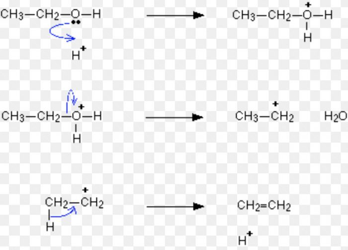 Acid-catalysed dehydration of alcohols