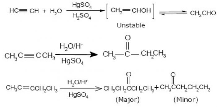 Addition of water to alkynes