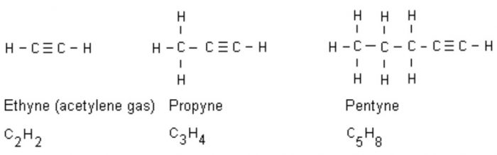 Alkyne molecules