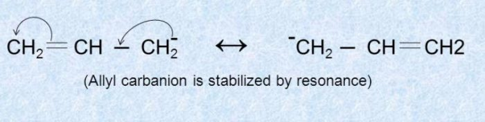 Allyl carbanion is resonance stabilized