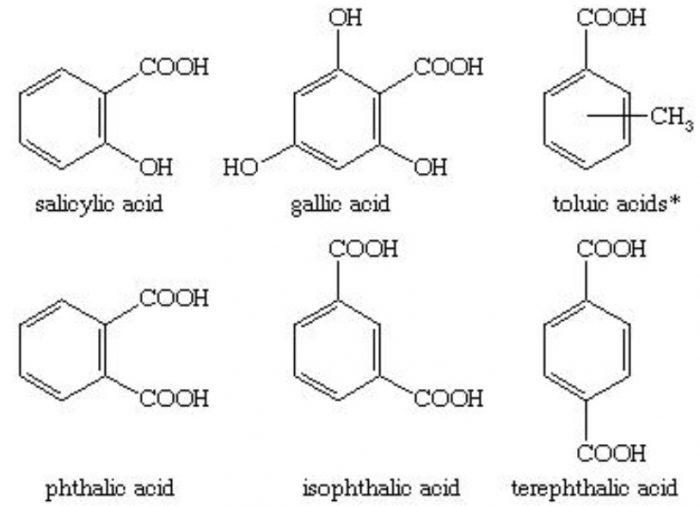Aromatic carboxylic acids