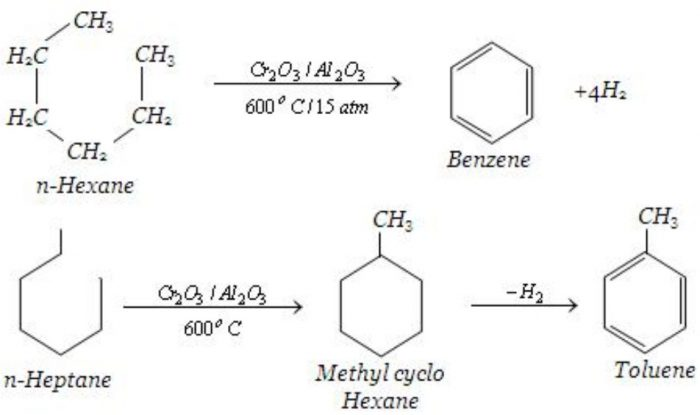Aromatization of alkanes