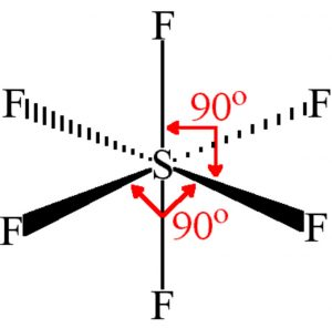 Bond angle in SF6