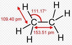 Bond parameter in ethane