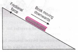 Book moving downwards