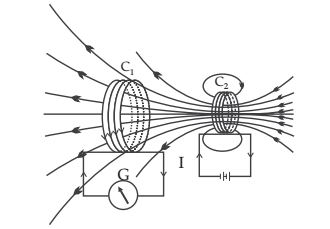 Chapter 13 Magnetic Effects of Electric Current (5)