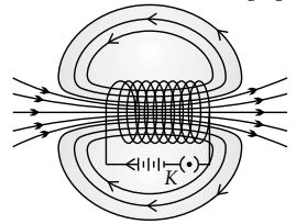 Chapter 13 Magnetic Effects of Electric Current (6)