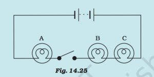 Chapter 14 Electric Current and its Effect (4)