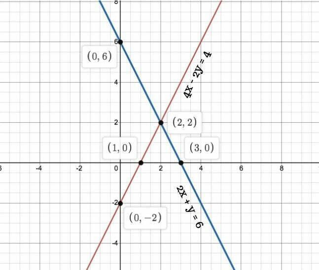Chapter 3 Linear Equations Exercise 3.2 Ans 4 (iii)