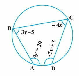 Chapter 3 Linear Equations Exercise 3.7 - Q7