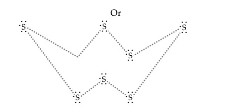 Chapter 4 Carbon and its Compounds (3)
