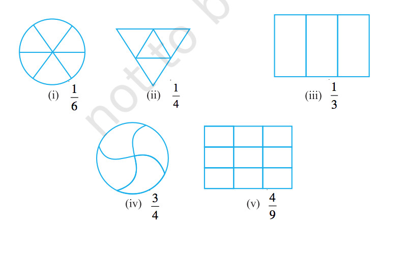 Chapter 7 Fractions Class 6 (2)