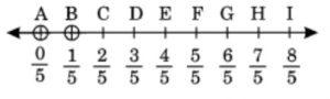 Class 6 Maths Chapter 7 Ex 7.2 Q1c