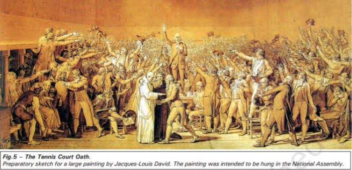 Class 9 History Chapter 1 The French Revolution Fig 1