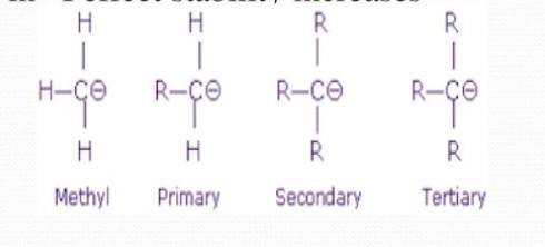 Classification of carbanion