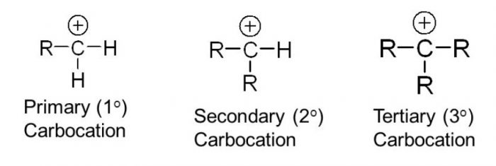 Classification of carbocation