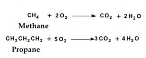 Complete oxidation of alkanes