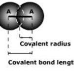 Covalent radius