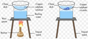 Crystallisation of copper sulphate