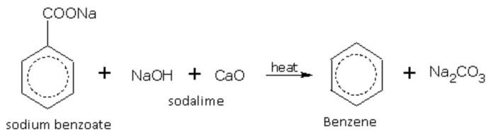 Decarboxylation of sodium benzoate
