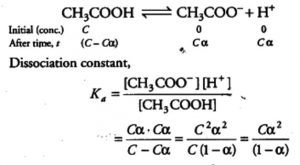 Degree of dissociation of weak electrolyte
