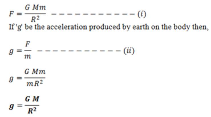 Derivation of g