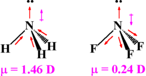 Dipole moment of ammonia and nitrogen trifluoride