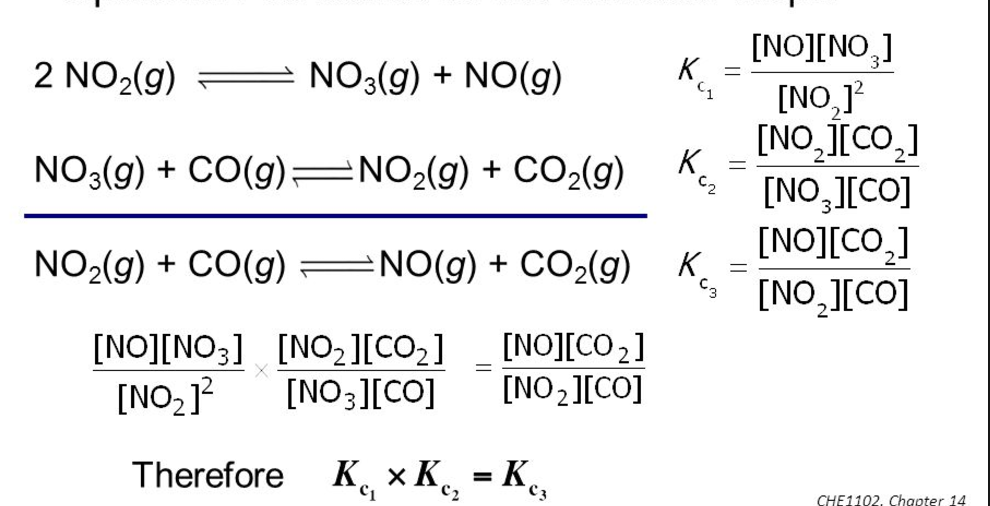 Equilibrium constant for equation written in 2 steps