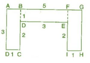 Ex 10.3 Class 6 Maths Question 10 (b)