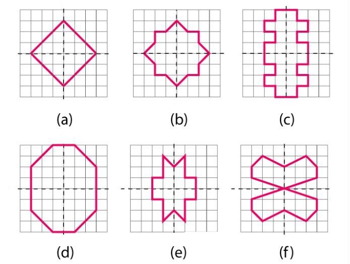 Ex 13.3 Class 6 Maths Answer 2