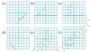 Ex 13.3 Class 6 Maths Question 2