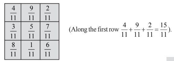 Ex 2.1 Class 7 Maths Question 3