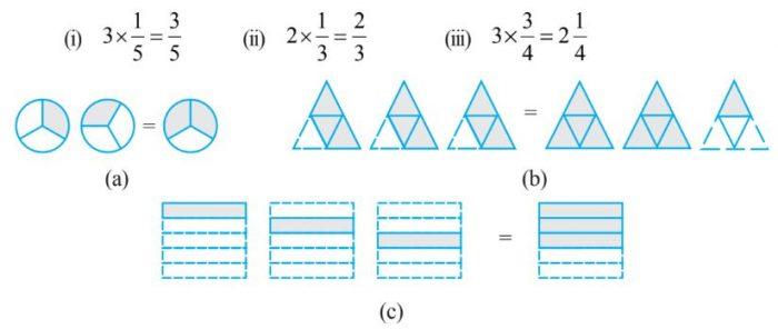 Ex 2.2 Class 7 Maths Question 2