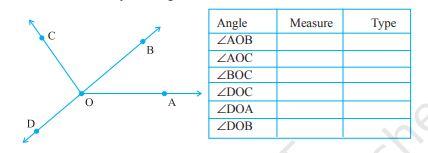 Ex 5.4 Maths Class 6 (6)
