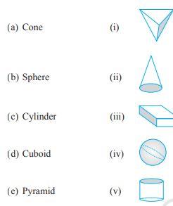 Ex 5.9 Maths Class 6