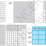 Ex 8.2 Class 6 Maths Question 1