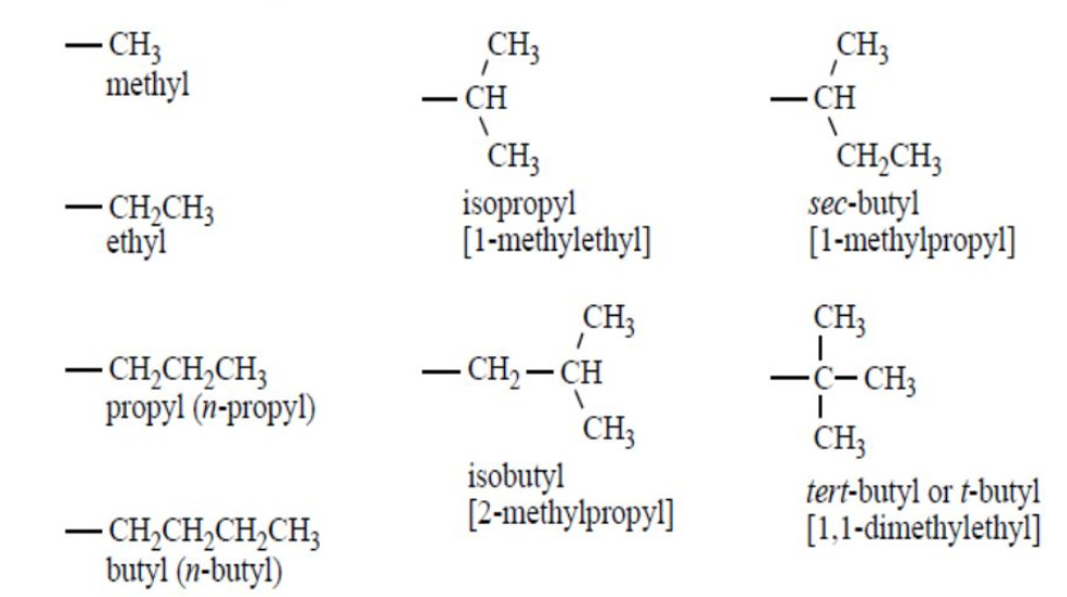 Examples of alkyl group