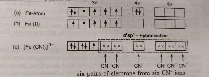 [Fe(CN)6]3-