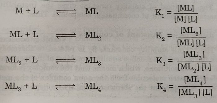 Formation constant