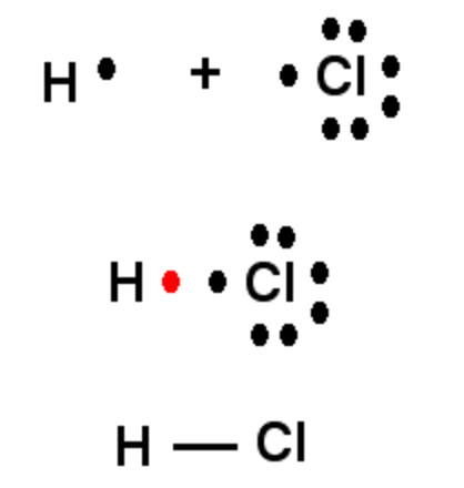 Covalent Bond   Chemical Bonding and Molecular Structure, Chemistry