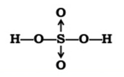 Formation of Sulphuric acid