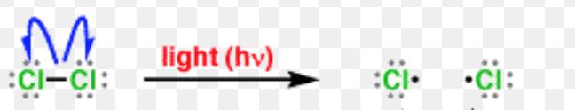 Formation of chlorine radical