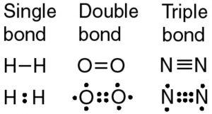 Formation of covalent bond