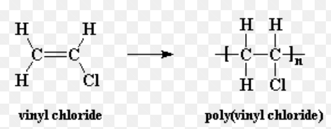 Formation of polyvinyl chloride