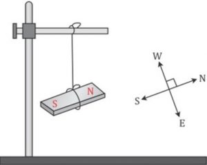 Freely suspended magnet